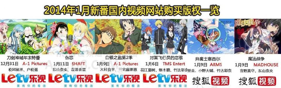 1月新番動畫版權購買分析 PPTV獨占黑子的籃球第二季